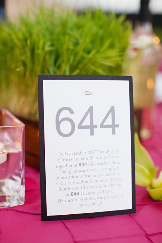 {Friday Find} Meaningful Table Numbers  (2/2)