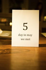 {Friday Find} Meaningful Table Numbers  (1/2)